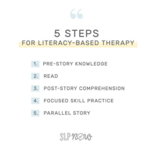 Literacy-Based Therapy Framework