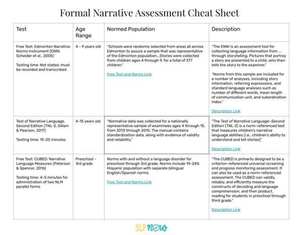 Formal Narrative Assessment Cheat Sheet