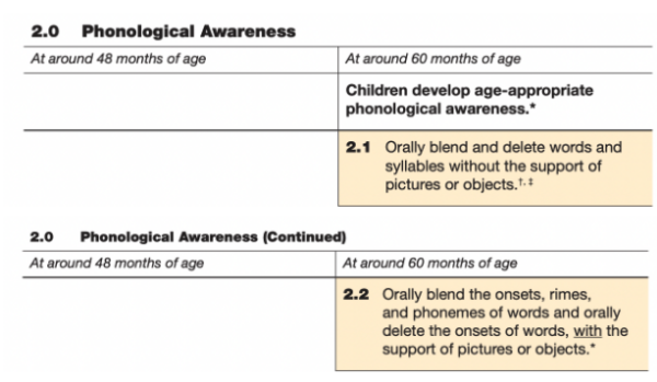 Preschool Learning Foundations