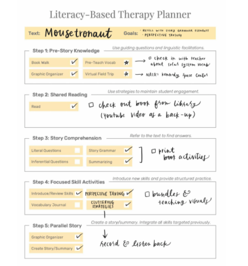 Literacy-Based Therapy Planner